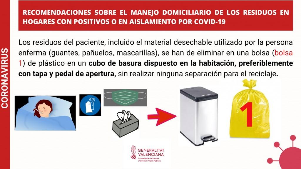 RECOMENDACIONES SOBRE EL MANEJO DOMICILIARIO DE LOS RESIDUOS EN HOGARES CON POSITIVOS O EN AISLAMIENTO POR COVID-19_page-0001