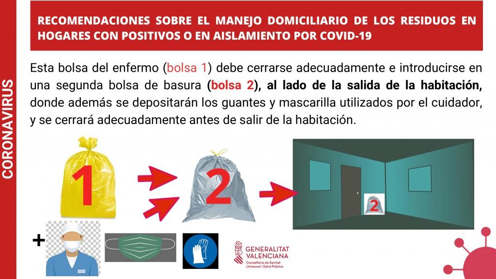 RECOMENDACIONES SOBRE EL MANEJO DOMICILIARIO DE LOS RESIDUOS EN HOGARES CON POSITIVOS O EN AISLAMIENTO POR COVID-19_page-0002