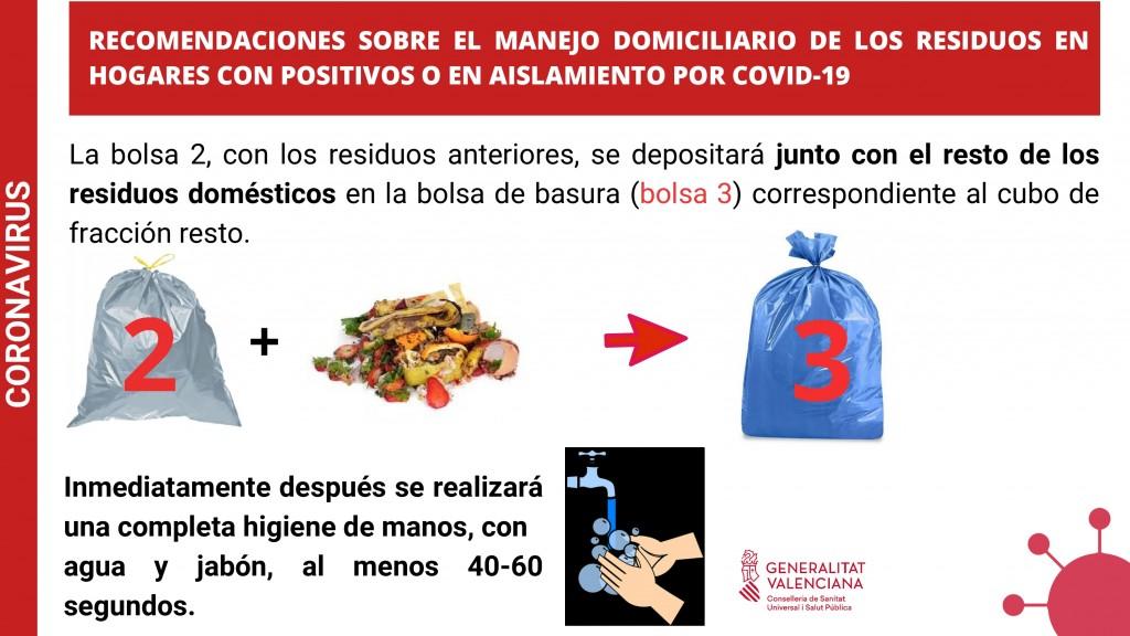 RECOMENDACIONES SOBRE EL MANEJO DOMICILIARIO DE LOS RESIDUOS EN HOGARES CON POSITIVOS O EN AISLAMIENTO POR COVID-19_page-0003