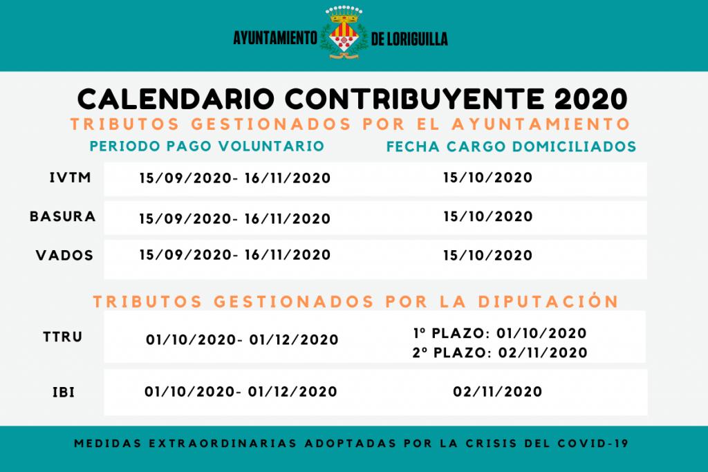 MODIFICACIÓN CALENDARIO FISCAL 2020