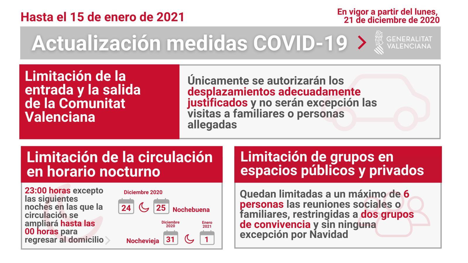 El Ayuntamiento de Loriguilla reitera la importancia de cumplir las medidas para poner freno a la COVID-19