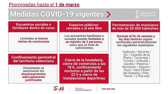 La Generalitat Valenciana prorroga las medidas vigentes hasta el 1 de marzo