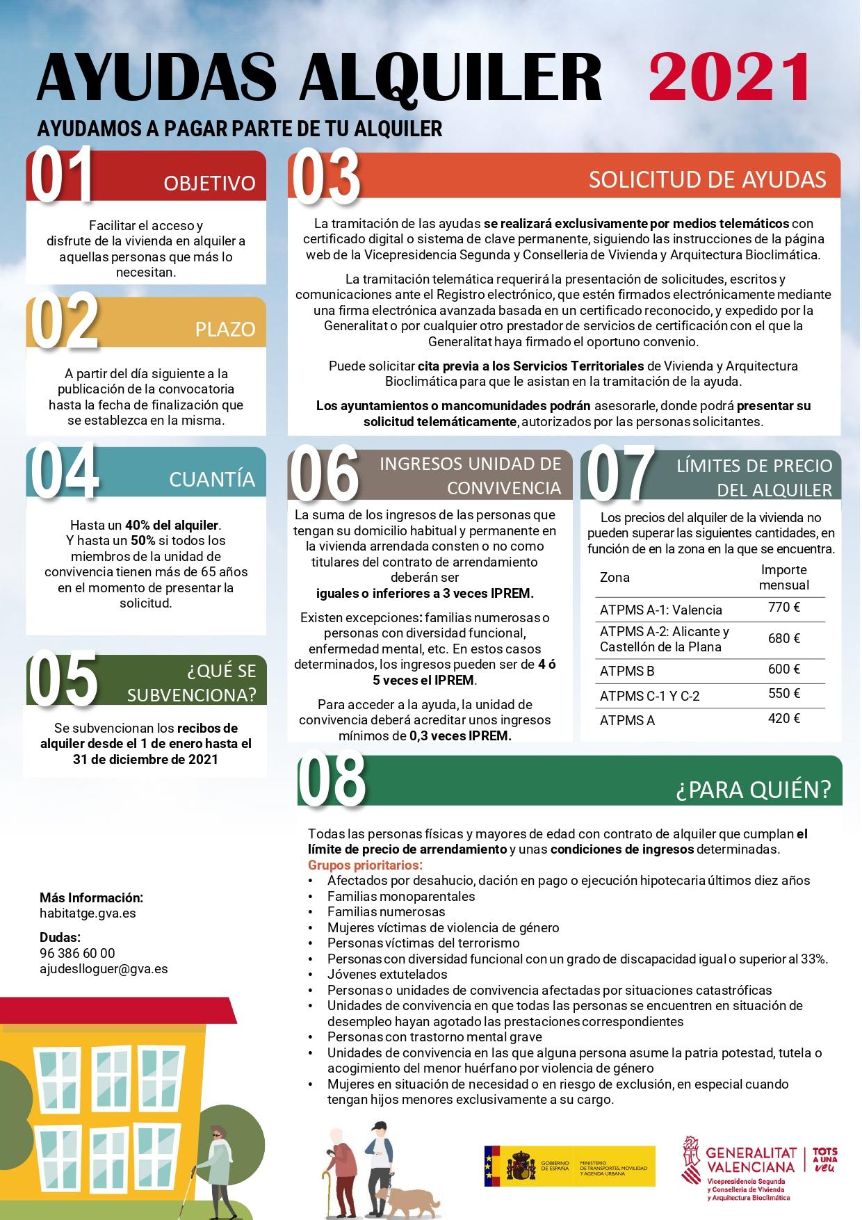 La Generalitat Valenciana publica las bases de las ayudas al alquiler y alquiler para jóvenes 2021